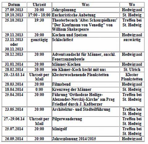 Benediktiner Tagesablauf